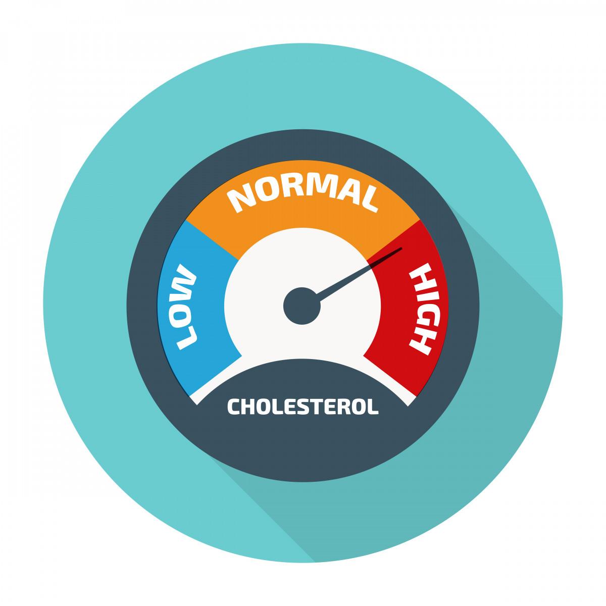 High cholesterol medication