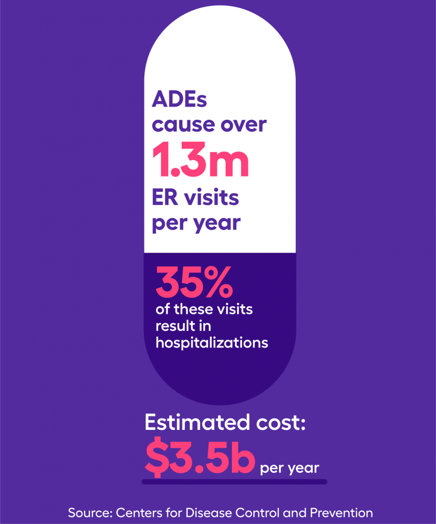 impact of adverse drug events