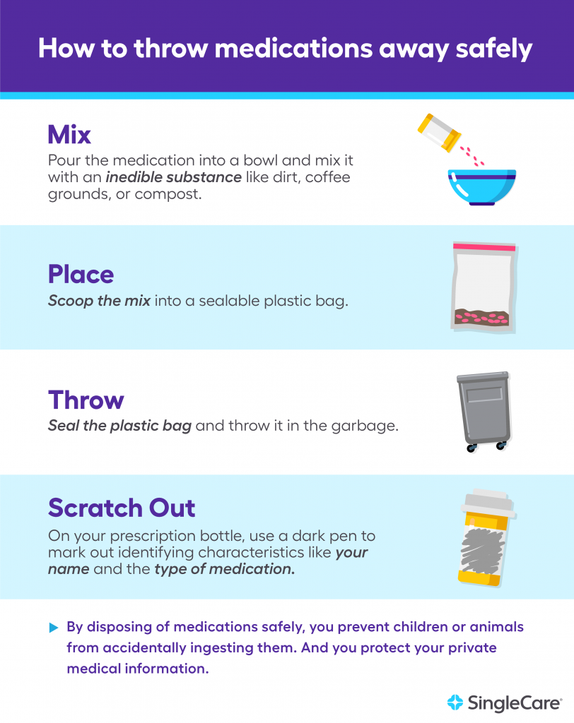 How to throw medications away safely