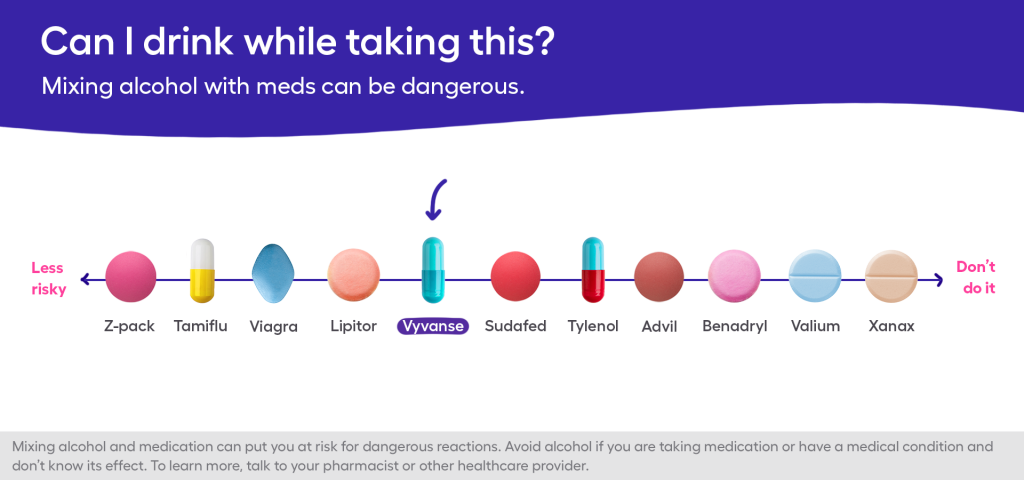 Chart illustrating the risk of mixing alcohol and meds