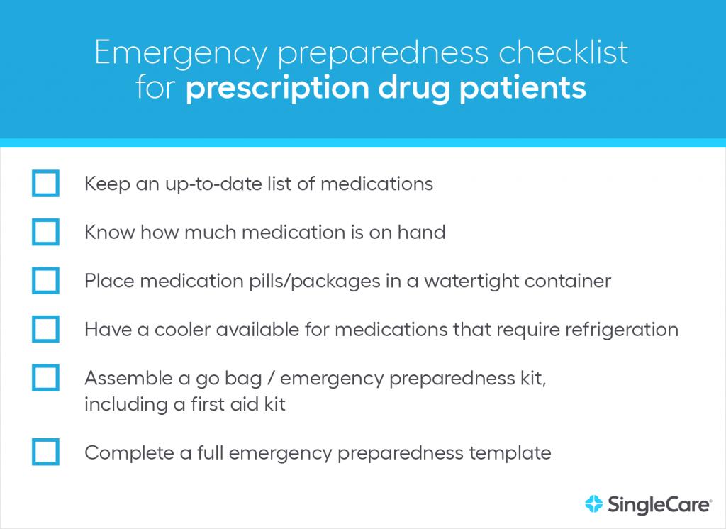 Emergency Preparedness Checklist for Prescription Drug Patients