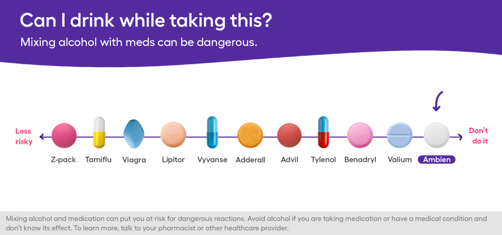 Alcohol and Ambien – drug and alcohol interactions