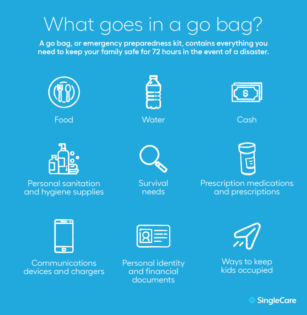What Goes in a Go Bag
