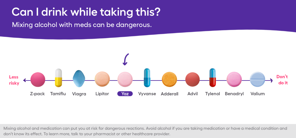 The Mix-Up embed: Birth control and alcohol