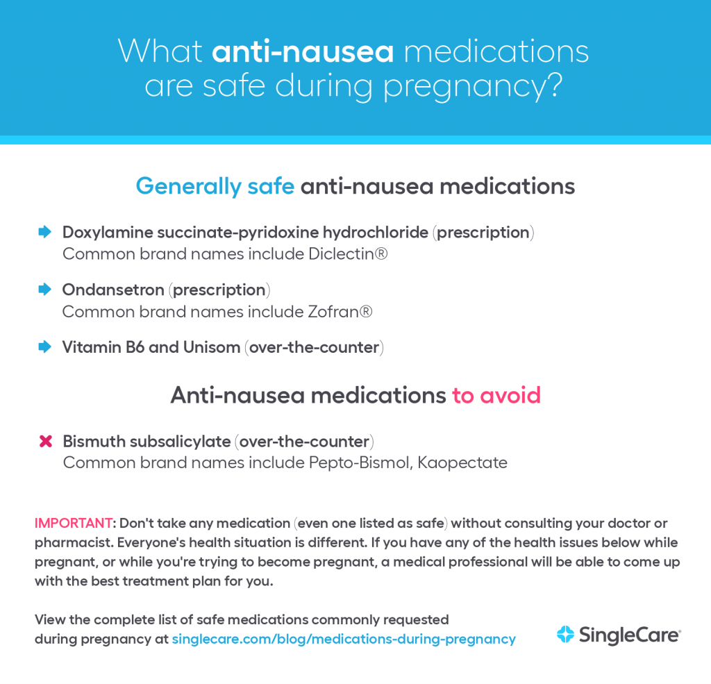 safe anti-nausea medications during pregnancy