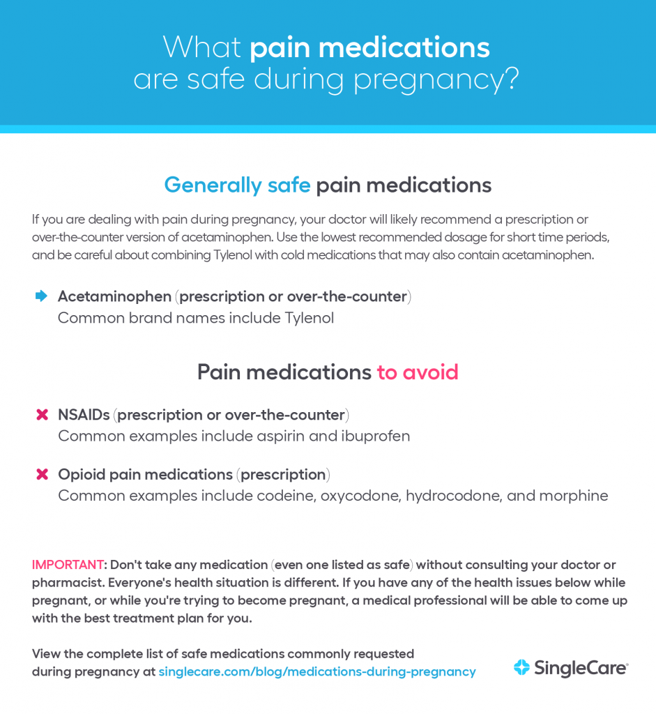 Safe pain medications during pregnancy