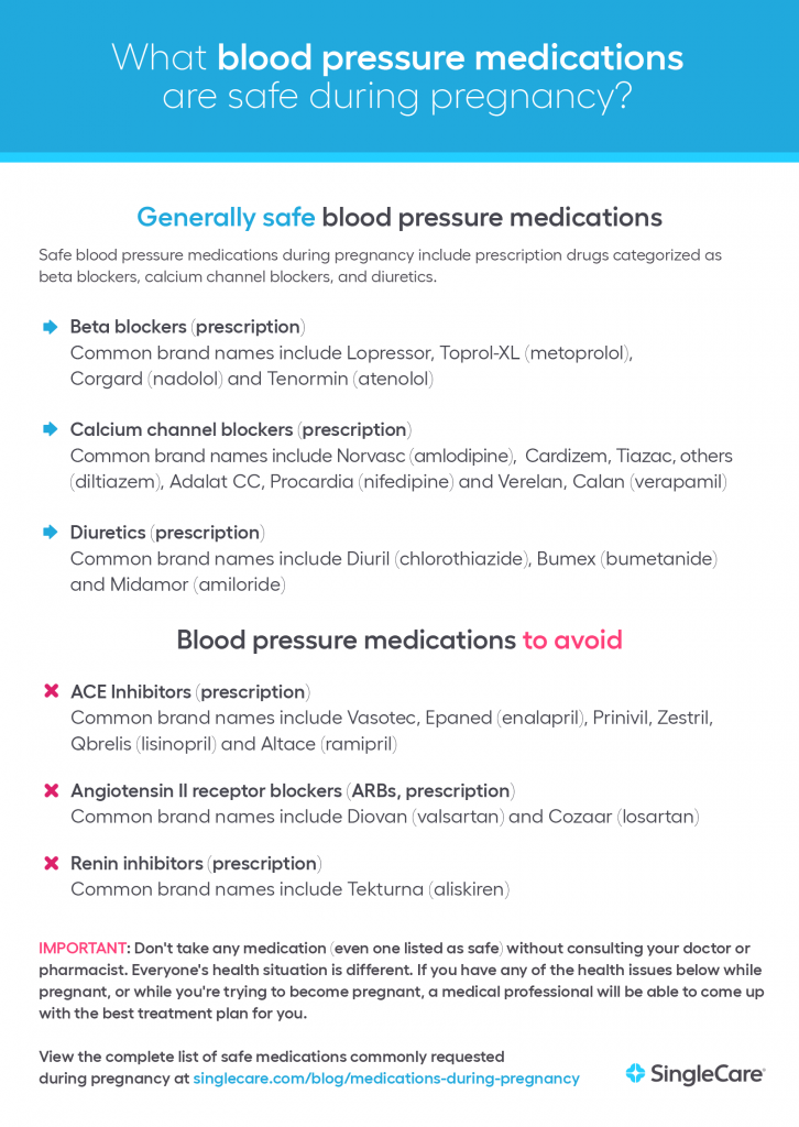 Safe blood pressure medications during pregnancy