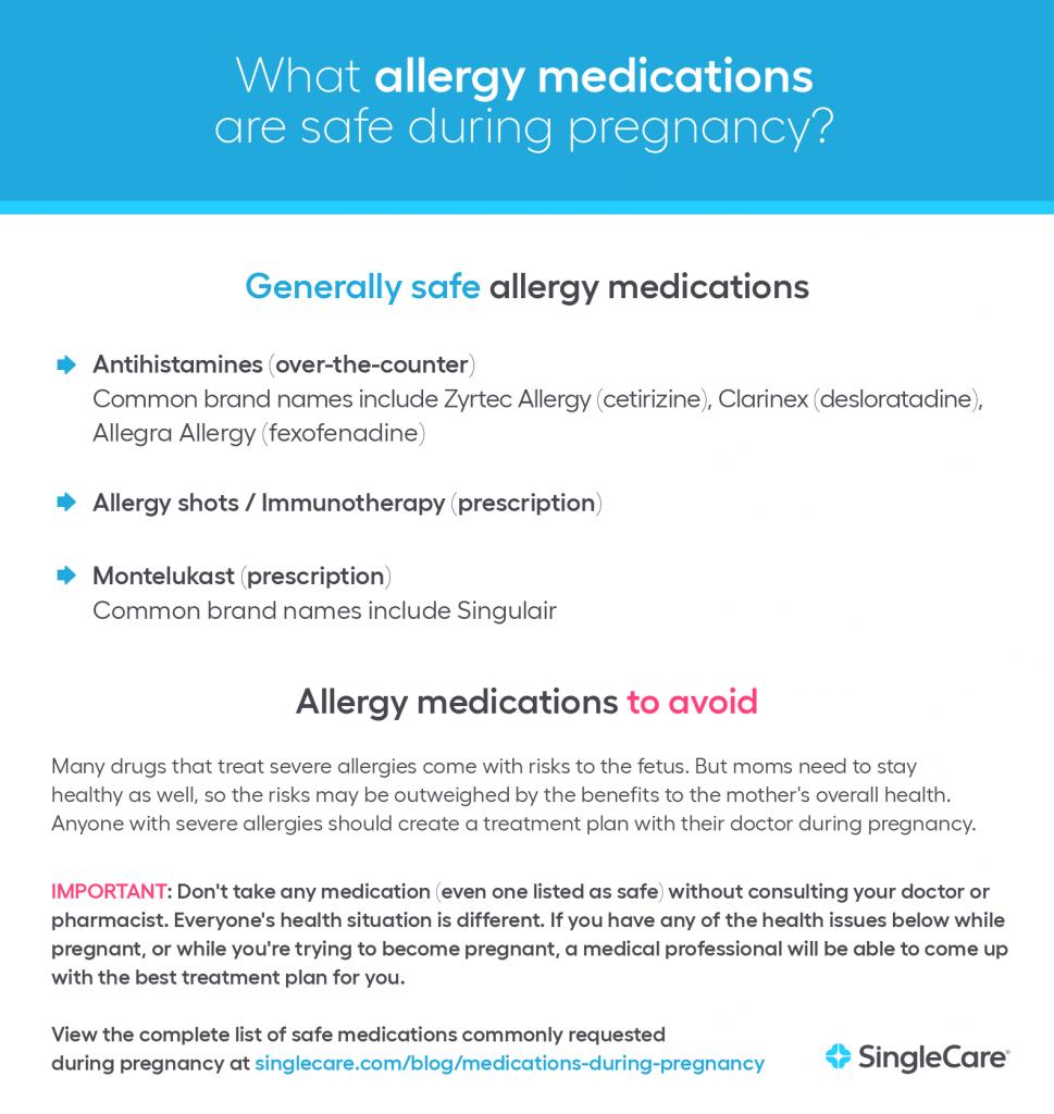 Safe allergy medications during pregnancy