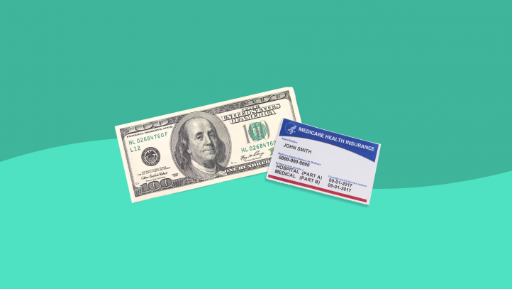 What is Medicare Extra Help?