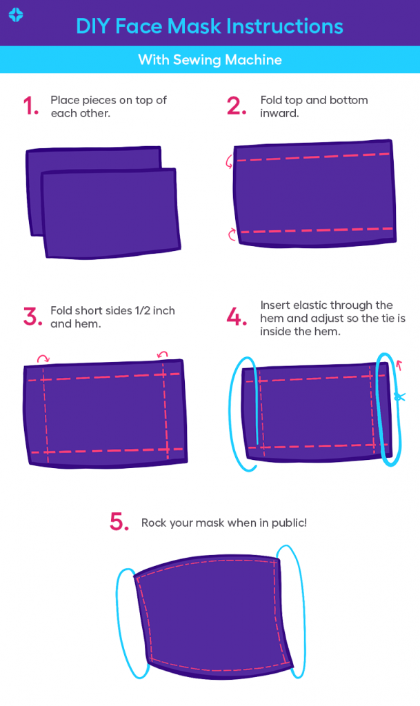 How to sew a cloth face mask