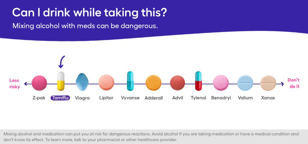 Can you mix Tamiflu and alcohol?