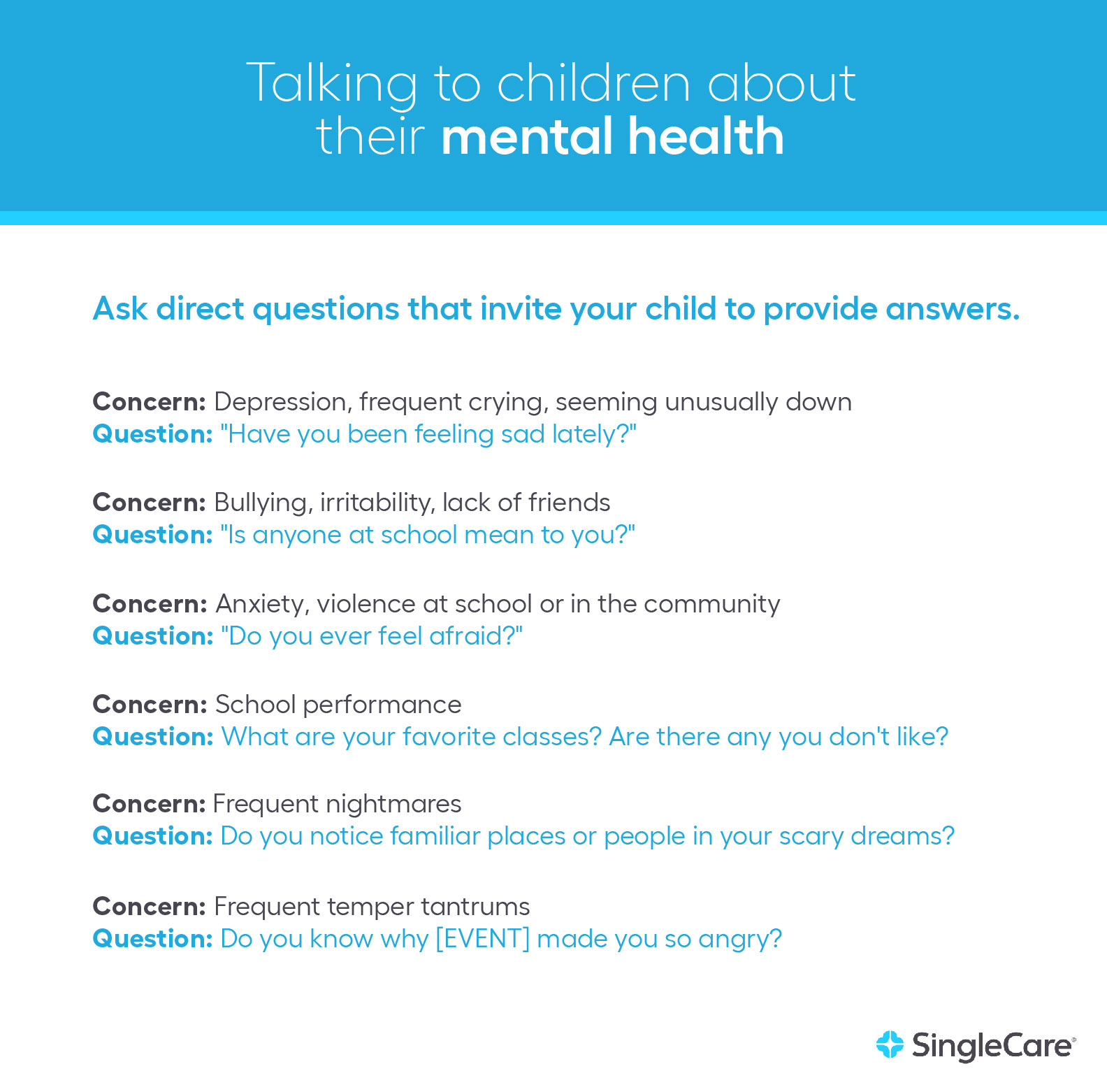 talking to children about their mental health