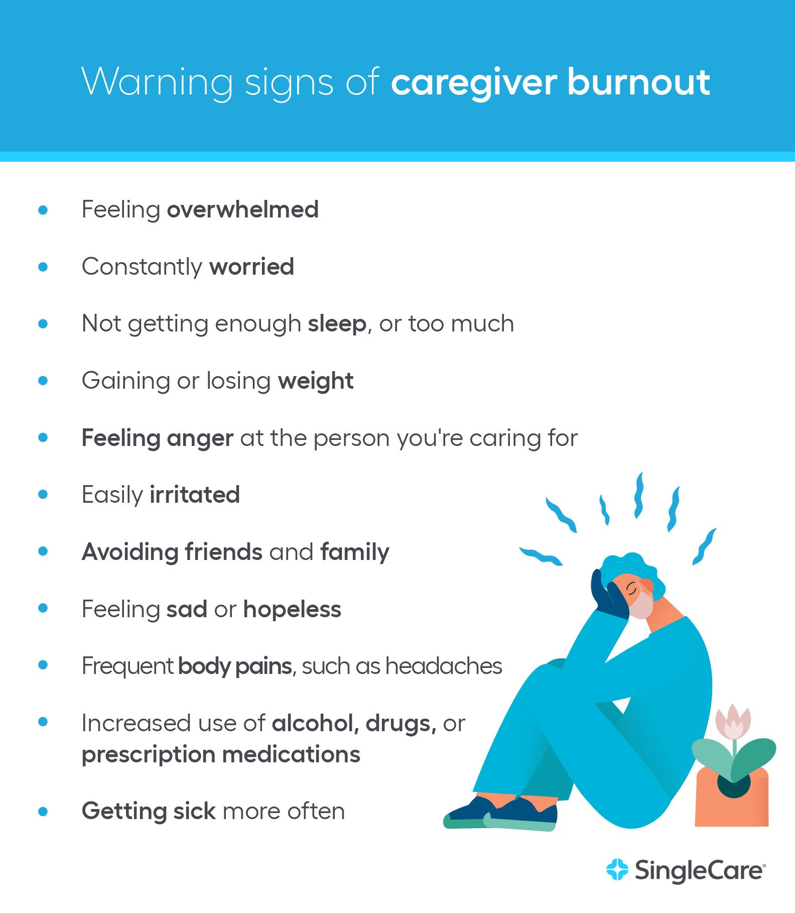 Warning Signs of Caregiver Burnout