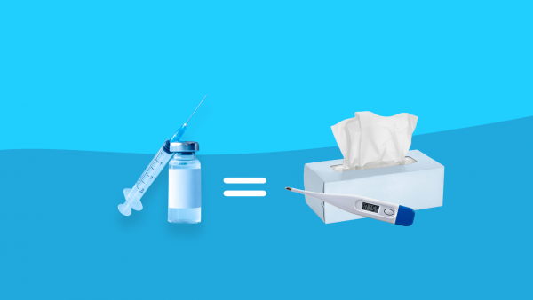 Can you get the flu from the flu shot?