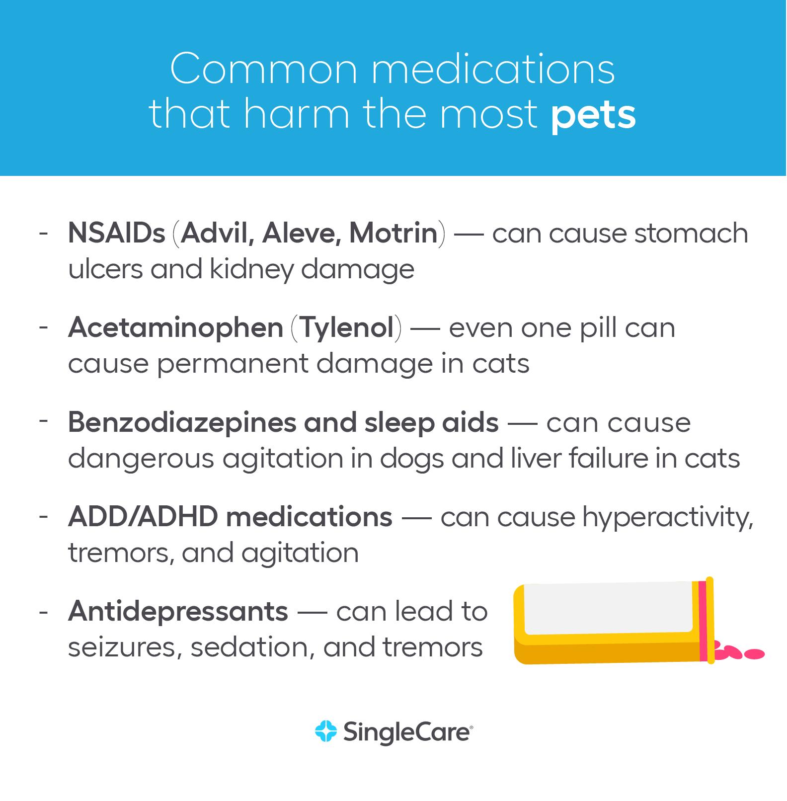 medications that harm pets list